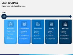 User Journey PPT Slide 3