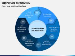 Corporate Reputation PPT Slide 1
