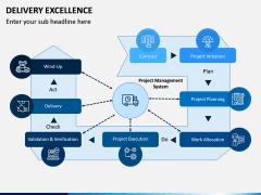 Delivery Excellence PPT Slide 11