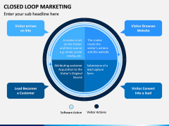 Closed Loop Marketing PPT Slide 5