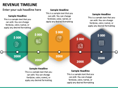 Revenue Timeline PPT Slide 6