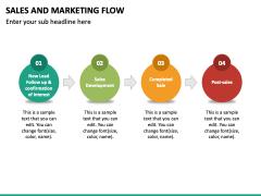 Sales and Marketing Flow PPT Slide 2