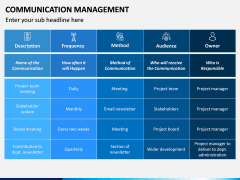Communication Management PPT Slide 8