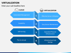 Virtualization PPT Slide 4