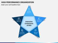 High Performance Organization PPT Slide 3