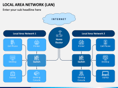 Local Area Network (LAN) PPT Slide 3