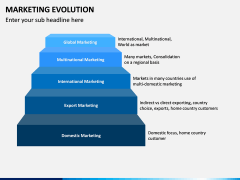 Marketing Evolution PPT Slide 7