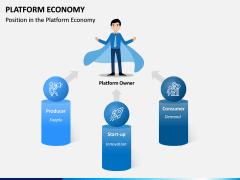 Platform Economy PPT Slide 6