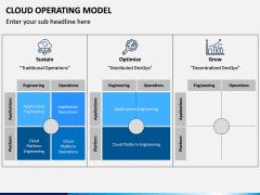Cloud Operating Model PPT Slide 1