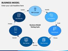Business Model PPT Slide 12