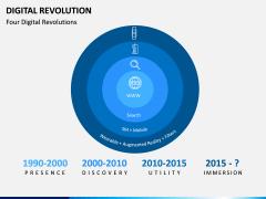 Digital Revolution PPT Slide 1