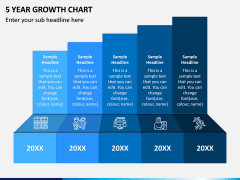 5 Year Growth Chart PPT Slide 2