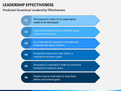 Leadership Effectiveness PPT Slide 6