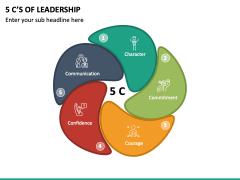 5 C's Of Leadership PPT Slide 2