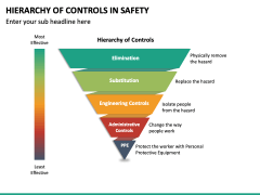 Hierarchy of Controls In Safety PPT Slide 2