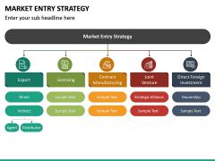 Market Entry Strategy PPT Slide 22