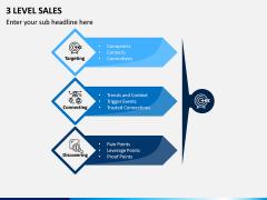 Three Level Sales PPT Slide 1