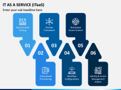 IT as a Service (ITaaS) PPT Slide 8