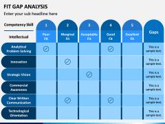Fit Gap Analysis PPT Slide 1