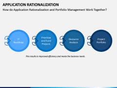 Application Rationalization PPT Slide 10