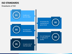 ISO Standards PPT Slide 7
