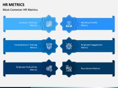 HR Metrics PPT Slide 3