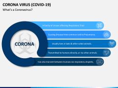 Corona Virus - Covid 19 PPT Slide 1