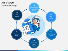 Job Design PPT Slide 6