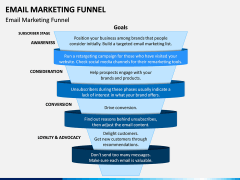 Email Marketing Funnel PPT Slide 1