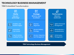Technology Business Management PPT Slide 4