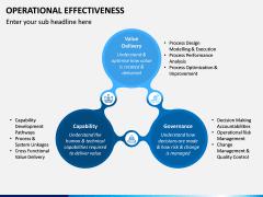 Operational Effectiveness PPT Slide 7