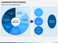 Leadership Effectiveness PPT Slide 3