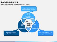 Data Foundation PPT Slide 2