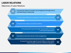 Labor Relations PPT Slide 2