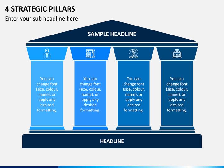 4 Strategic Pillars PPT Slide 1