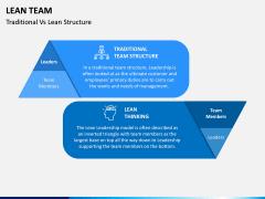 Lean Team PPT Slide 2
