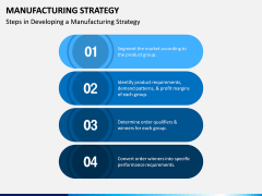 Manufacturing Strategy PPT Slide 5