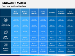 Innovation Matrix PPT Slide 8