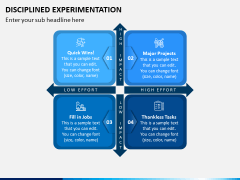 Disciplined Experimentation PPT Slide 4