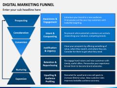 Digital Marketing Funnel PPT Slide 3
