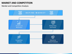 Market and Competition PPT Slide 6