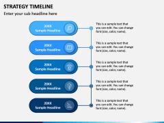 Strategy Timeline PPT Slide 6