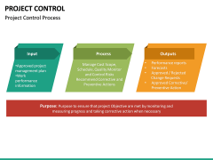 Project Control PPT Slide 20