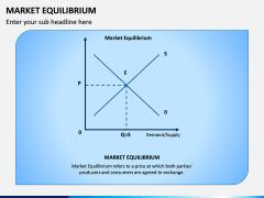 Market Equilibrium PPT Slide 3