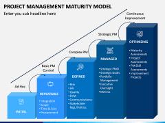 Project Management Maturity Model PPT Slide 1