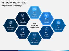 Network Marketing PPT Slide 2