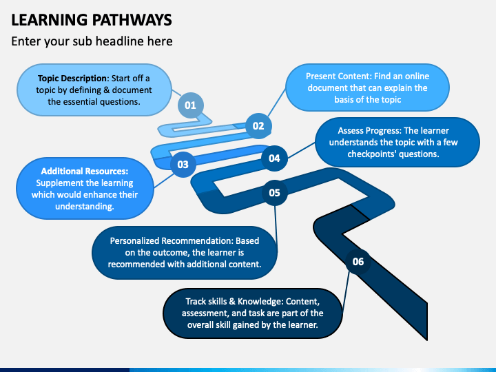 Learning Pathways PPT Slide 1