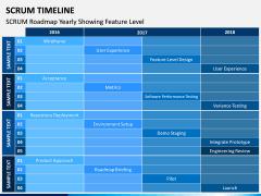 SCRUM Timeline PPT Slide 5