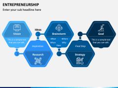 Entrepreneurship PPT Slide 7