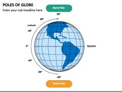 Poles of Globe PPT Slide 2